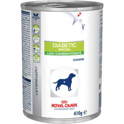 Royal canin anallergenic отзывы